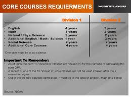 The usa-college-recruiting-process... NCAA, FreeRecruitingWebinar.org; 27. CORE COURSES REQUIERMENTS Division 1 ...