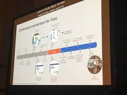 Visio Roadmap Msignite 2018 Bvisual