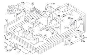 82 club car wiring diagram wiring diagram shrutiradio club car gas golf cart wiring diagram at Club Car Ds Wiring Diagram