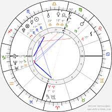 Lorde Birth Chart Horoscope Date Of Birth Astro