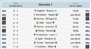 Calendario Serie A - prossimo turno Serie A: 20 Giornata ...