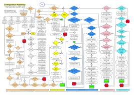 the green card journey green card process flow chart large