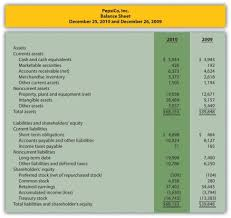 Samples Of Balance Sheets Sheet Format As Per Ind And Income