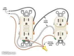 outlet wiring color diagram wiring diagram schematics how to install electrical outlets in the kitchen the family handyman