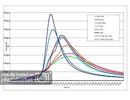 Pyrodex Load Chart Muzzleloader Max Loads Maybe Not What You Think