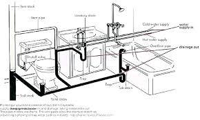 bathtub pipe bathtub plumbing diagram drain bathtub plumbing diagram bathtub drain vent diagram home improvement reboot bathtub pipe bathtub drain