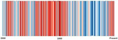 U Of Readings Stripe Chart Is Propaganda But 2000 Year