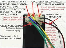 5 pin visier victorysportstraining 5 pin cdi box wiring diagram 39 super 5 pin cdi box wiring diagram