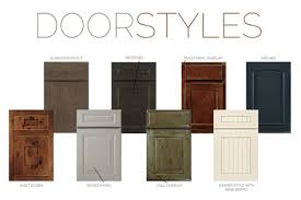 flat panel cabinet door styles. Flat Panel Kitchen Cabinets #3 - Collection Cabinet Door Styles For Vintage