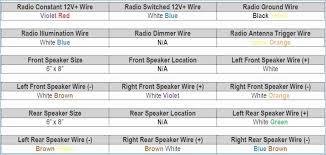 toyota wiring harness diagram kanvamath org toyota wiring harness clips 2006 toyota corolla stereo wiring diagram realestateradio