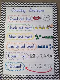 anchor charts for kindergarten counting anchor chart for kindergarten math pinterest anchor