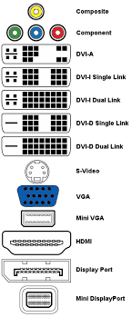 diagram of video connections