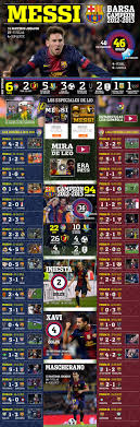 15 best images about Watch Real Madrid VS Barcelona Match Live by.