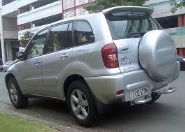 File:2005 Toyota RAV4 (ACA23R) CV Sport 01.jpg - Wikimedia Commons