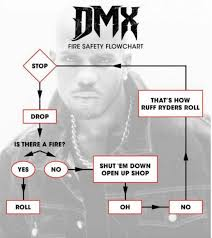 Dmx Flow Chart Dmx Flowchart Album On Imgur
