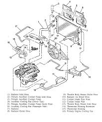jeep xj wiring diagram jeep discover your wiring diagram collections oil pan 2004 ford 4 6 engine diagram