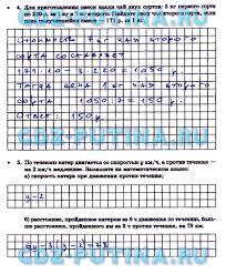 ГДЗ контрольные работы по математике класс Зубарева Мордкович ответы Часть 1