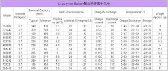Li Ion Battery Size Chart Good Consistency 3 7v Li Polymer Battery 052035 502535 Buy 052035 Li Polymer Batteries 502035 Lithium Ion Battery 300mah Lipo Battery Product On