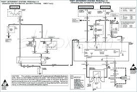 1995 chevy blazer fuse box diagram inspirational 96 chevy blazer 1995 chevy blazer wiring schematic 1995 chevy blazer fuse box diagram fresh 1995 chevy blazer wiring diagram ignition headlight stereo brake