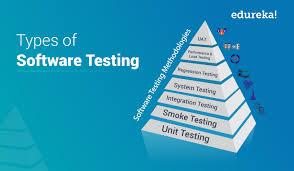 Types Of Software Testing Types Of Software Testing The Complete List Edureka