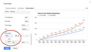 sig figs google sheets how can i annotate data points in google sheets charts ben collins