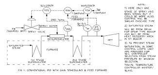 steam boiler wiring diagram steam image wiring diagram burnham steam boiler wiring diagram jodebal com on steam boiler wiring diagram