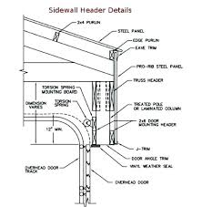 garage door header garage door header framing detail door framing detail garage sidewall header entertaining details garage door