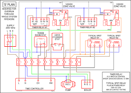 central heating controls and zoning diywiki modifiedsplan timerrelayoverrun png