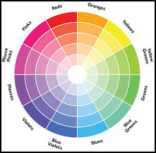 high resolution image home design ideas color wheel the use of colours in design by harleyquinn printable color wheel color wheel interior design color