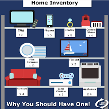 Home Inventory Why Its Important To Your Insurance Csc