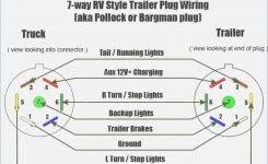 2006 Ford F350 Trailer Wiring Diagram   britishpanto as well Ford Trailer Plug Wiring Diagram   Wiring Data • additionally 2002 Ford F250 Wiring Diagram   blurts me additionally Unique Wiring Diagram For A Ford F150 Trailer Lights Plug Archives additionally Wiring Diagram Ford Trailer Plug Best New 7 Way Trailer Plug Wiring likewise Wiring Diagram Trailer Connector   heck4nevada us further  likewise  as well  moreover 150 Radio Wiring Diagram Moreover 7 Way Trailer Plug Wiring Diagram furthermore Wiring Diagram Trailer Connector New New 7 Way Trailer Plug Wiring. on 2006 ford 7 way trailer plug wiring diagram