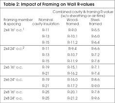 Image Runner Metal Studs Framing Price Why Steel Framed Homes Become More Popular Gauge Steel Studs Price Metal Metal Studs Albenzainfo Metal Studs Framing Price Metal Framing Metal Stud Framing Price
