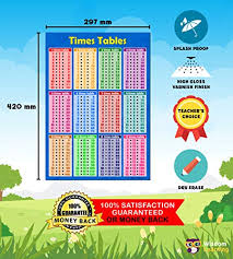 Times Tables 1 To 12 Blue Childrens Wall Chart Educational