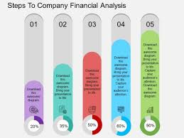 Powerpoint Financial Steps To Company Financial Analysis Powerpoint Template
