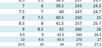 Puma Shoe Size Chart Men Keds Size Chart Bedowntowndaytona Com