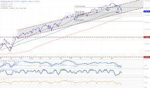 D&R - Technische Analyse: S&P 500 ...