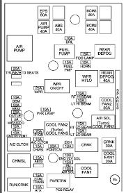2008 chevy cobalt fuse box diagram new media of wiring diagram chevy cobalt fuse diagram schematics wiring diagram rh 19 11 20 jacqueline helm de 2008 impala