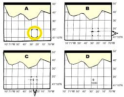 Latitude Scale Chart How To Plot Latitude And Longitude On A Nautical Chart
