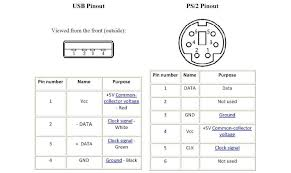 ps2 mouse usb wiring diagram wiring diagram and schematic Logitech Usb Headset Wiring Diagram ps2 usb wiring diagram and schematic PlayStation 3 USB Code Diagram