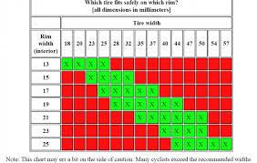 Rim Size Chart Rim Sizes For Tires Car Tires