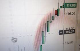 Most Commonly Used Forex Chart Patterns