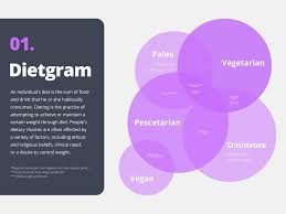 Online Venn Diagram Practice Free Online 5 Circle Venn Diagram Maker By Canva