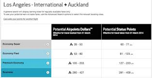 Air New Zealand Award Chart How To Earn And Redeem Air New Zealand Airpoints