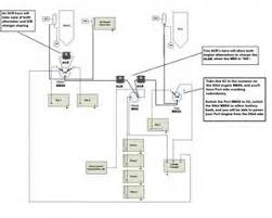 cat generator control panel wiring diagram images generator control panel wiring diagram correct wiring for dual engines dual batteries each 1