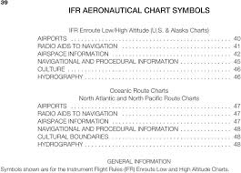 39 Ifr Aeronautical Chart Symbols Pdf Free Download