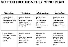 Weight Loss Menu Planner Template Printable Diet Plan For Weight Loss Download Them Or Print