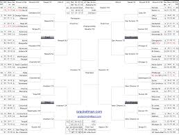 Ncaa Tournament Bracket Scores Ncaa March Madness Bracket Calculator Office Pool Spreadsheets