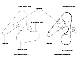 hyundai vacuum diagram v6 efi questions answers pictures need serpentine belt routing for 2006 hyundia tucson v6 here is the serpentine belt routing diagram for the 2006 hyundai tucson 2 7l v6 0