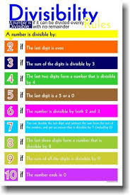 Divisibility Rules Chart For Kids Divisibility Rules Kids Math Division Divisibility