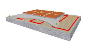 install underfloor heating solid substrate